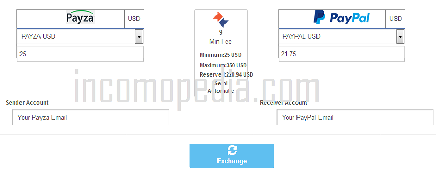 Payza To PayPal Transfer