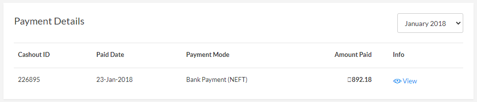 cashkaro payment proof